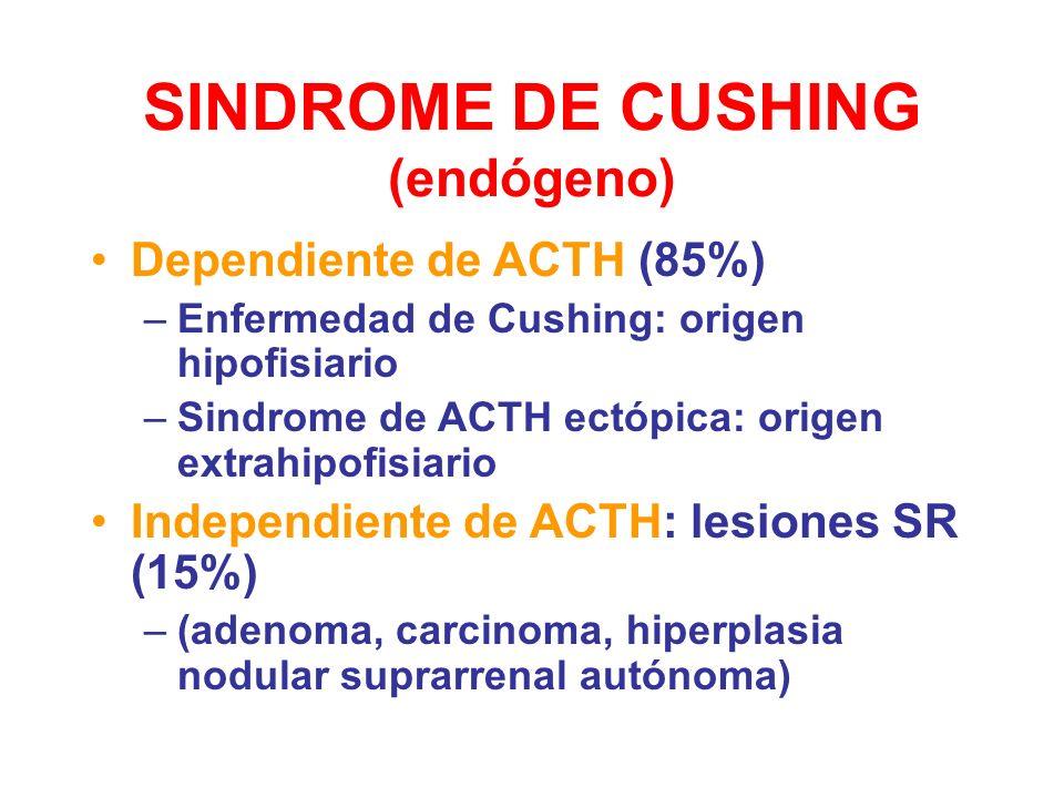 SINDROME DE CUSHING (endógeno) Dependiente de ACTH (85%) –Enfermedad de Cushing: origen hipofisiario –Sindrome de ACTH ectópica: origen extrahipofisia