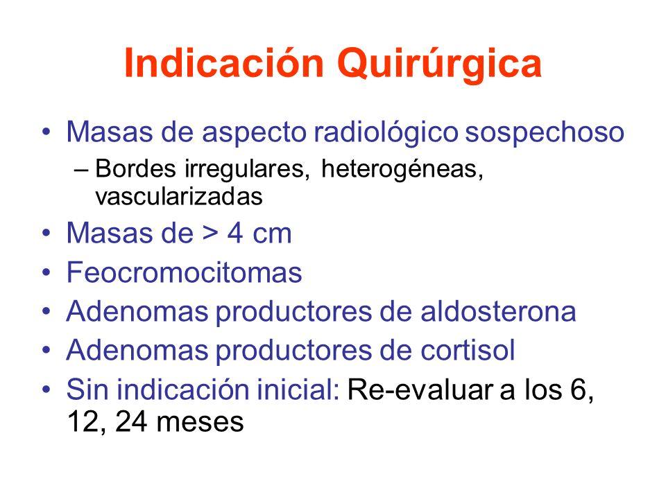 Indicación Quirúrgica Masas de aspecto radiológico sospechoso –Bordes irregulares, heterogéneas, vascularizadas Masas de > 4 cm Feocromocitomas Adenom