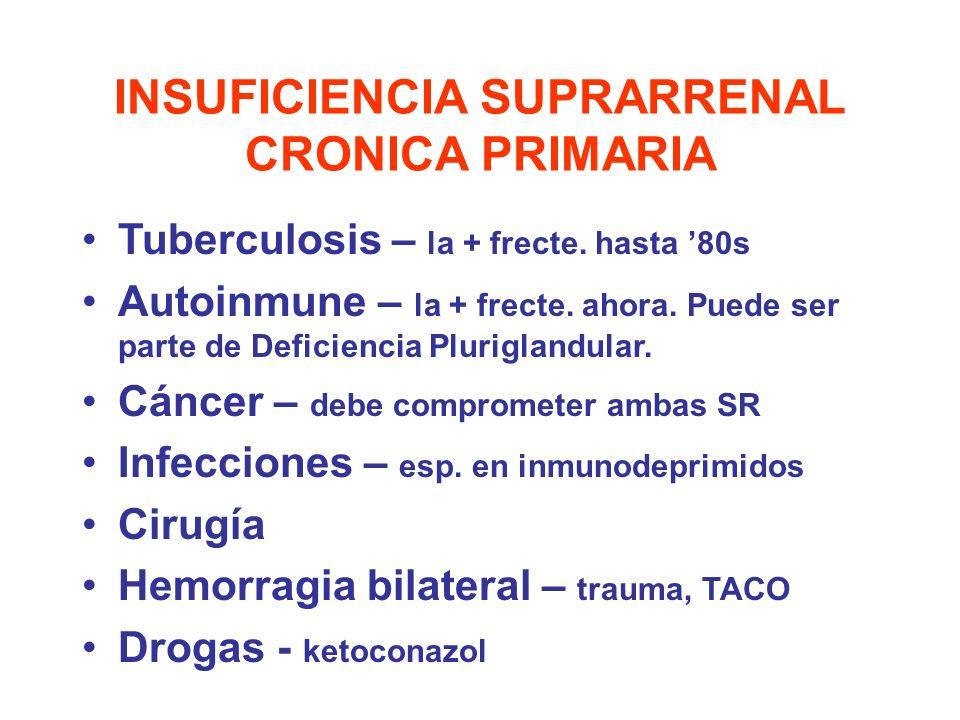 INSUFICIENCIA SUPRARRENAL CRONICA PRIMARIA Tuberculosis – la + frecte. hasta 80s Autoinmune – la + frecte. ahora. Puede ser parte de Deficiencia Pluri