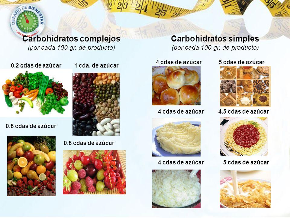 Carbohidratos simples (por cada 100 gr. de producto) 5 cdas de azúcar4 cdas de azúcar 4.5 cdas de azúcar4 cdas de azúcar 5 cdas de azúcar4 cdas de azú