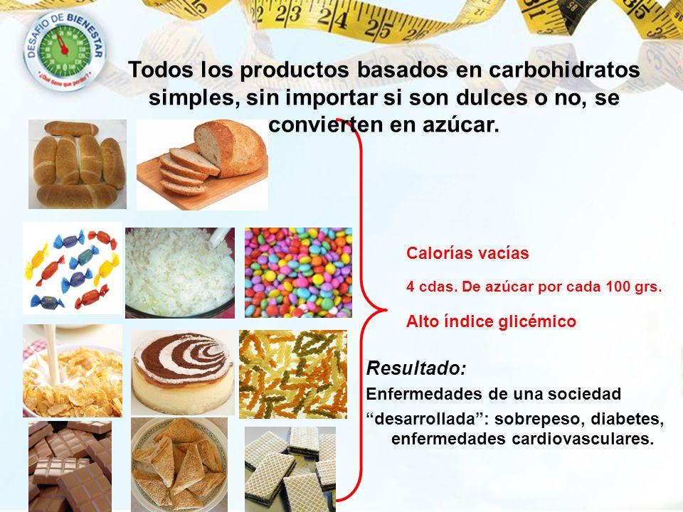 Resultado: Enfermedades de una sociedad desarrollada: sobrepeso, diabetes, enfermedades cardiovasculares. 4 cdas. De azúcar por cada 100 grs. Calorías