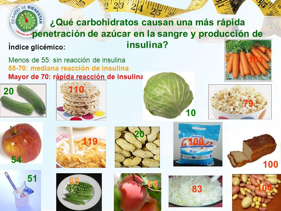 ¿Qué carbohidratos causan una más rápida penetración de azúcar en la sangre y producción de insulina? Índice glicémico: Menos de 55: sin reacción de i