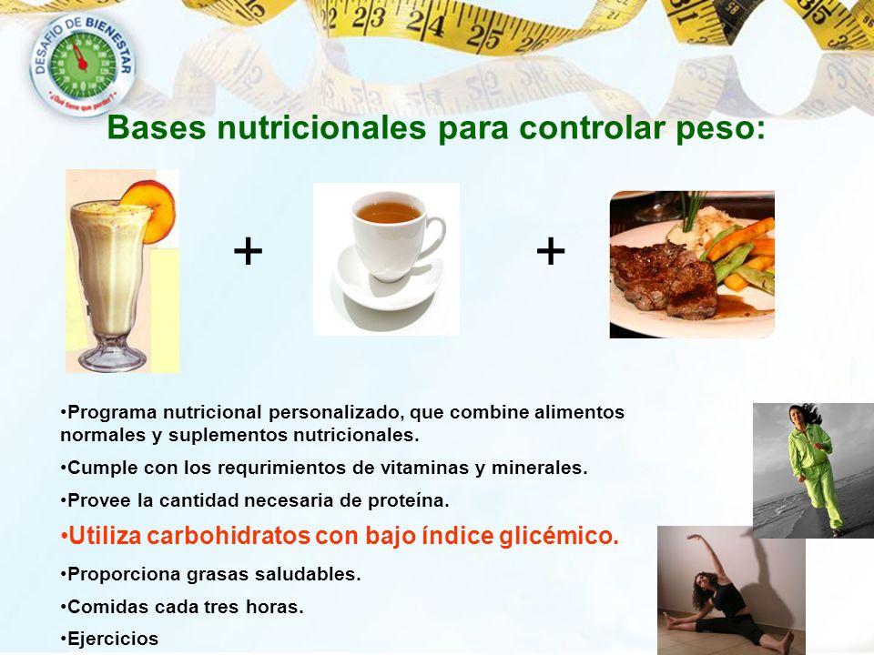 Bases nutricionales para controlar peso: Programa nutricional personalizado, que combine alimentos normales y suplementos nutricionales. Cumple con lo