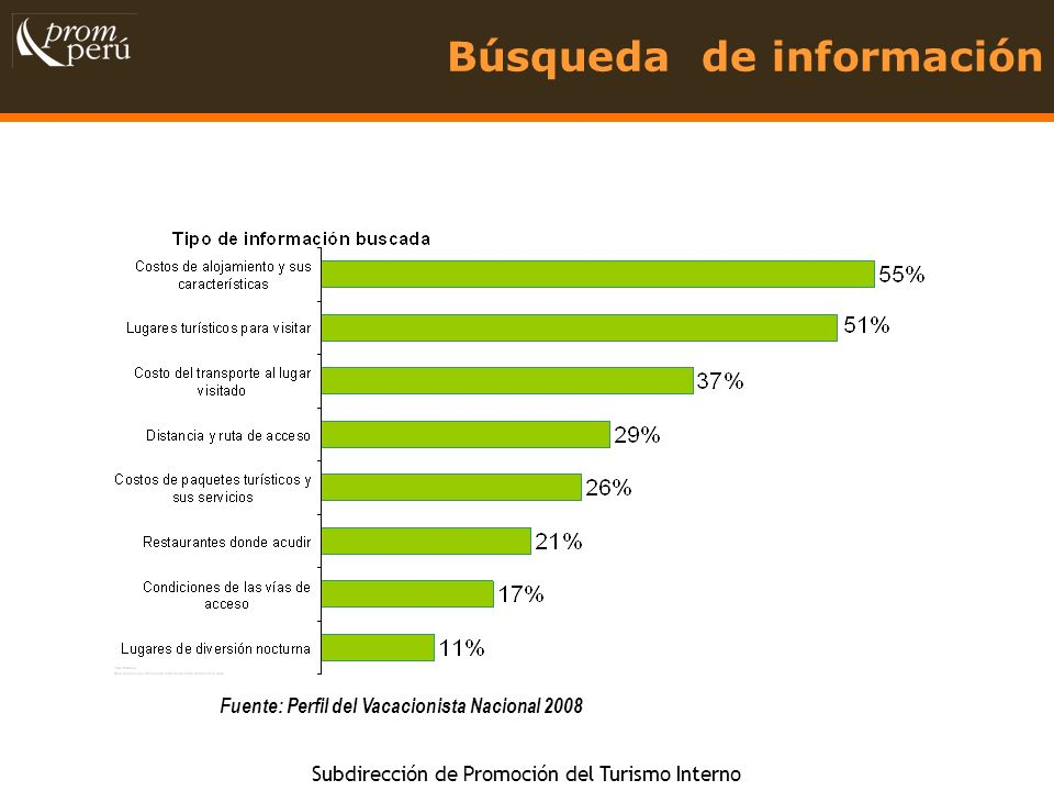Subdirección de Promoción del Turismo Interno 15
