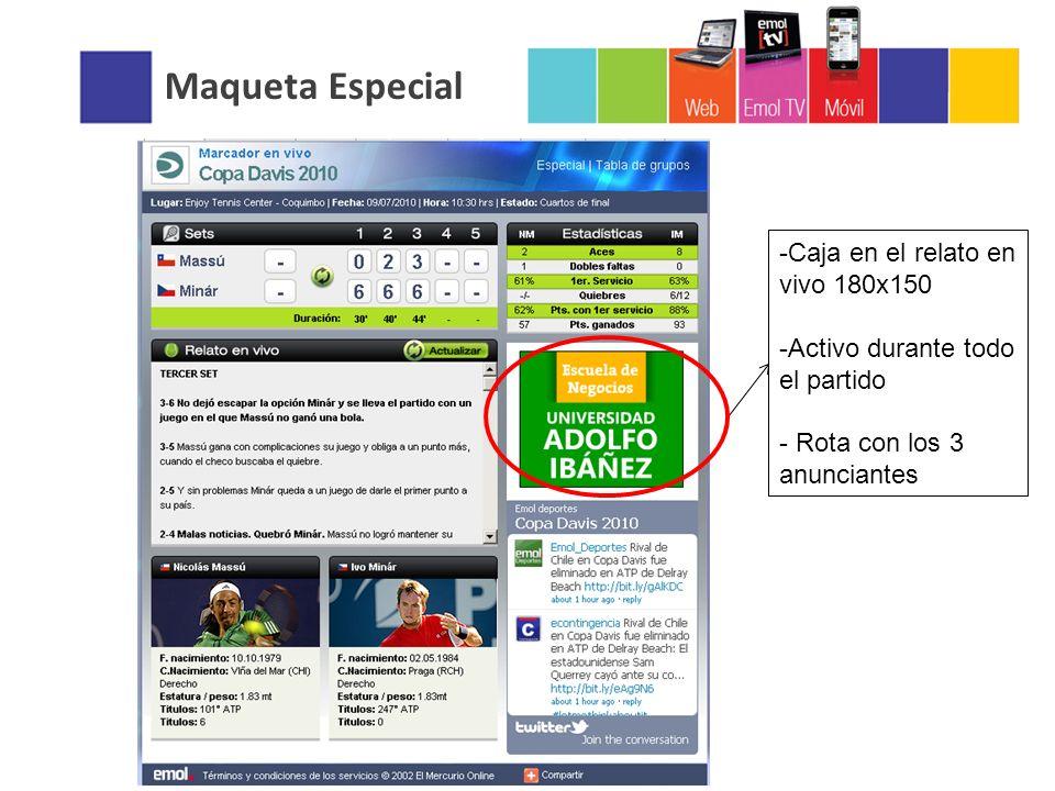 Maqueta Especial -Caja en el relato en vivo 180x150 -Activo durante todo el partido - Rota con los 3 anunciantes