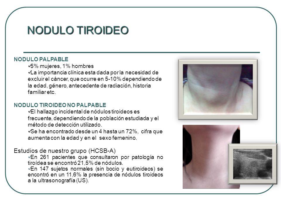 TSH Suprimida TSH Suprimida Cintigrafía tiroidea I 131 Nódulo caliente Radioyodo tratamiento/ Cirugía NODULO TIROIDEO (palpable o hallazgo incidemtal) NODULO TIROIDEO (palpable o hallazgo incidemtal) Benigna Insatisfactorio Seguimiento con o sin tratamiento médico Repetir PAF bajo Eco Insatisfactorio Seguimiento estricto o Cirugía TSH Normal o aumentada TSH Normal o aumentada PAF guiada por Eco/palpación (Dependiendo del tamaño del nódulo y presencia de otros nódulos en la eco) PAF guiada por Eco/palpación (Dependiendo del tamaño del nódulo y presencia de otros nódulos en la eco) ECOTOMOGRAFIA Cirugía Seguimiento estricto o Cirugía Sospechoso o maligno Indeterminada LATS 2009