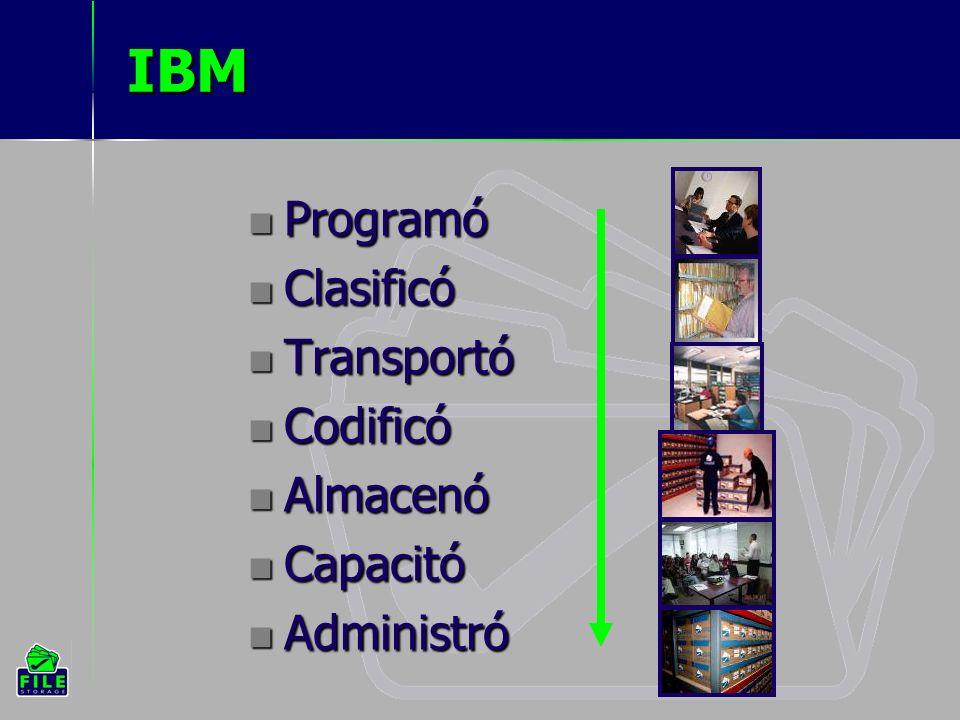 IBM Programó Programó Clasificó Clasificó Transportó Transportó Codificó Codificó Almacenó Almacenó Capacitó Capacitó Administró Administró