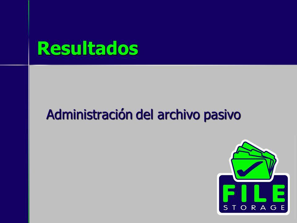 Resultados Administración del archivo pasivo