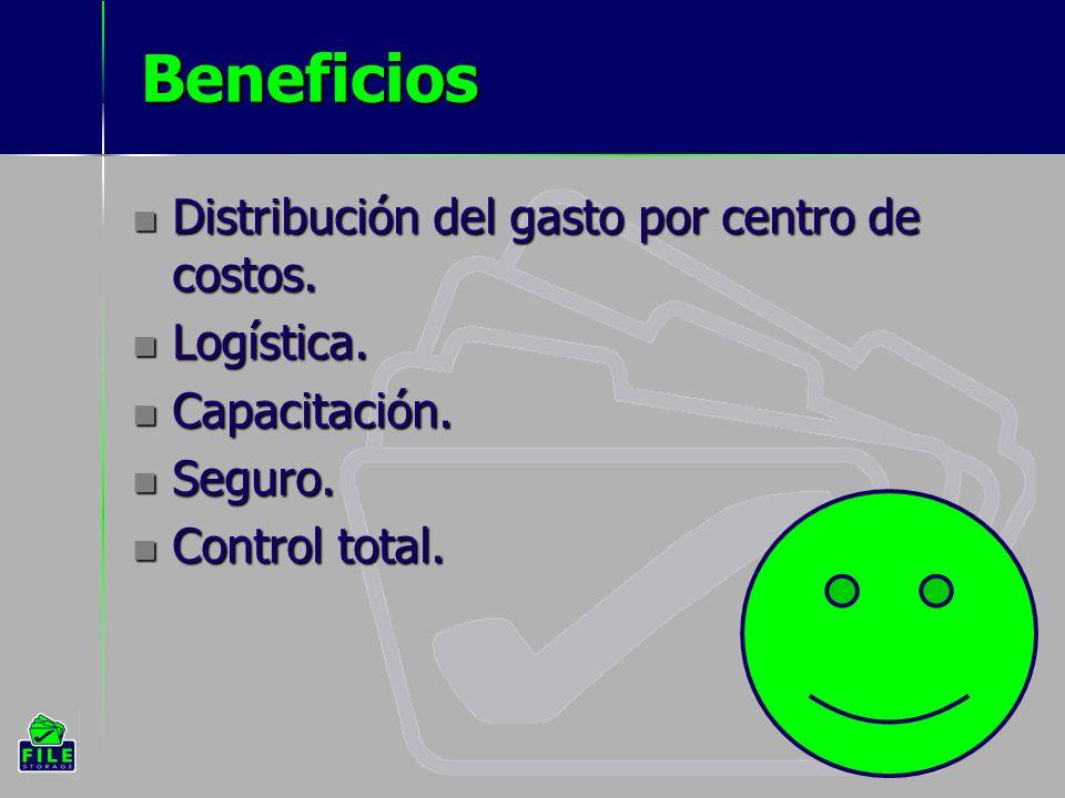 Beneficios Distribución del gasto por centro de costos.