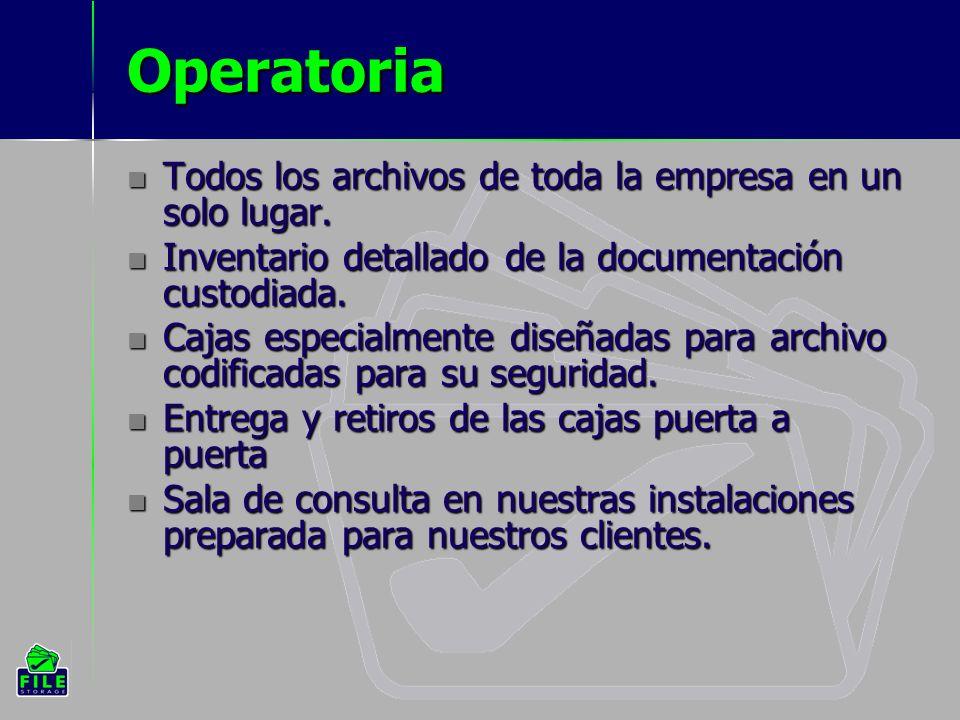 Operatoria Todos los archivos de toda la empresa en un solo lugar.