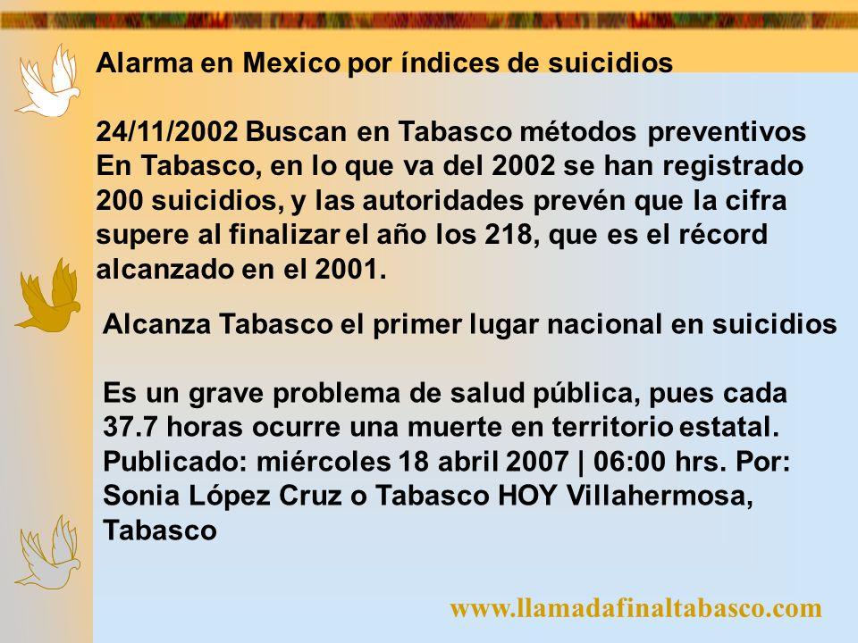 Alarma en Mexico por índices de suicidios 24/11/2002 Buscan en Tabasco métodos preventivos En Tabasco, en lo que va del 2002 se han registrado 200 sui
