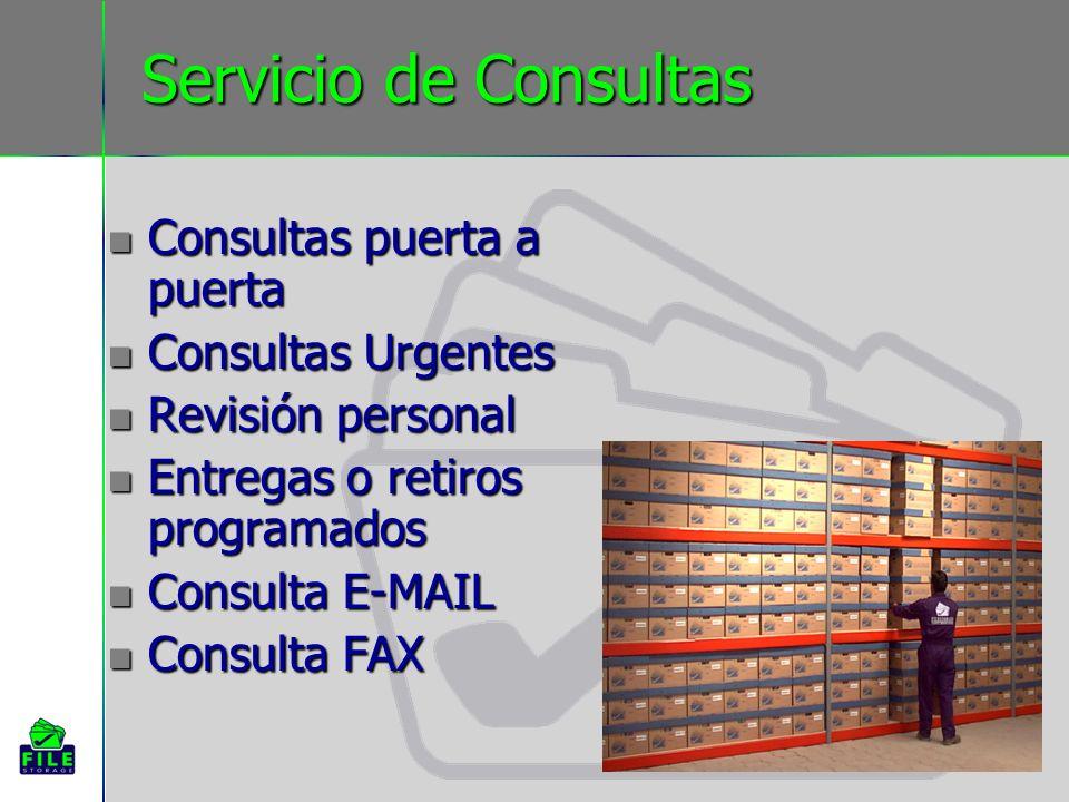 Servicio de Consultas Consultas puerta a puerta Consultas puerta a puerta Consultas Urgentes Consultas Urgentes Revisión personal Revisión personal En