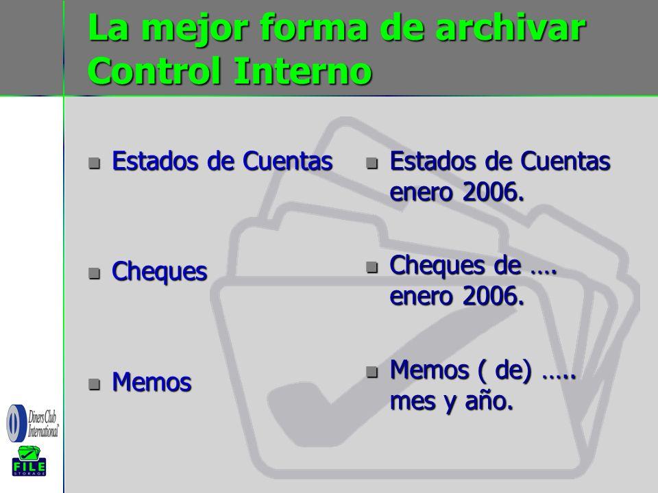 La mejor forma de archivar Control Interno Estados de Cuentas Estados de Cuentas Cheques Cheques Memos Memos Estados de Cuentas enero 2006. Estados de