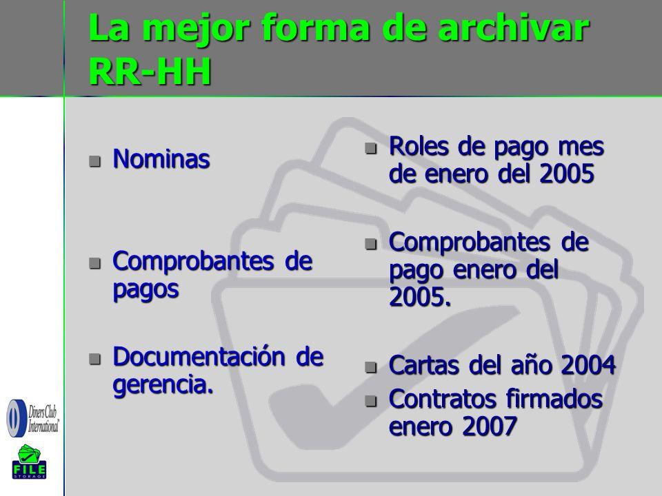 La mejor forma de archivar RR-HH Nominas Nominas Comprobantes de pagos Comprobantes de pagos Documentación de gerencia. Documentación de gerencia. Rol