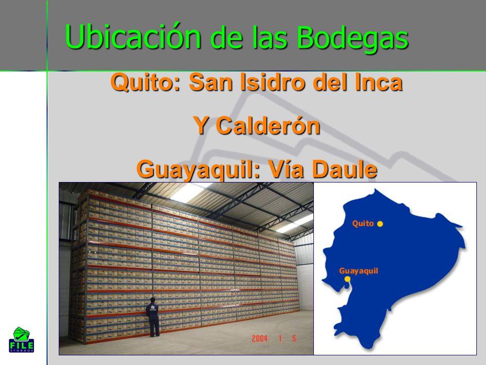Ubicación de las Bodegas Quito: San Isidro del Inca Y Calderón Guayaquil: Vía Daule