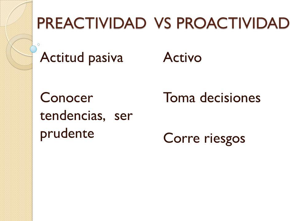 METODO PROSPECTIVO 1.Involucra el futuro como causa final del presente.
