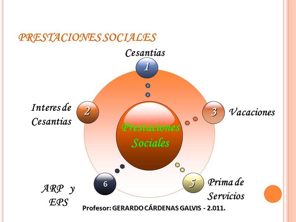 PRESTACIONES SOCIALES Prestaciones Sociales 1 6 3 5 2 Vacaciones Prima de Servicios Interes de Cesantias Cesantias ARP y EPS Profesor: GERARDO CÁRDENA