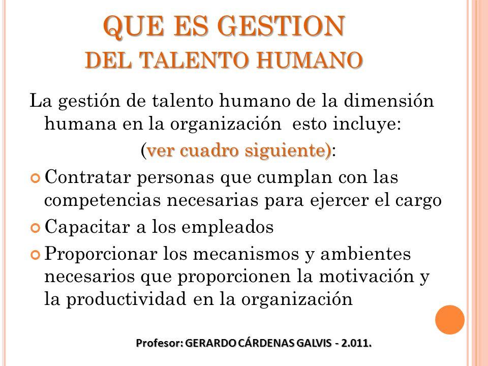 QUE ES GESTION DEL TALENTO HUMANO La gestión de talento humano de la dimensión humana en la organización esto incluye: ver cuadro siguiente) (ver cuad