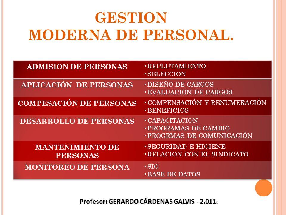 GESTION MODERNA DE PERSONAL. Profesor: GERARDO CÁRDENAS GALVIS - 2.011.