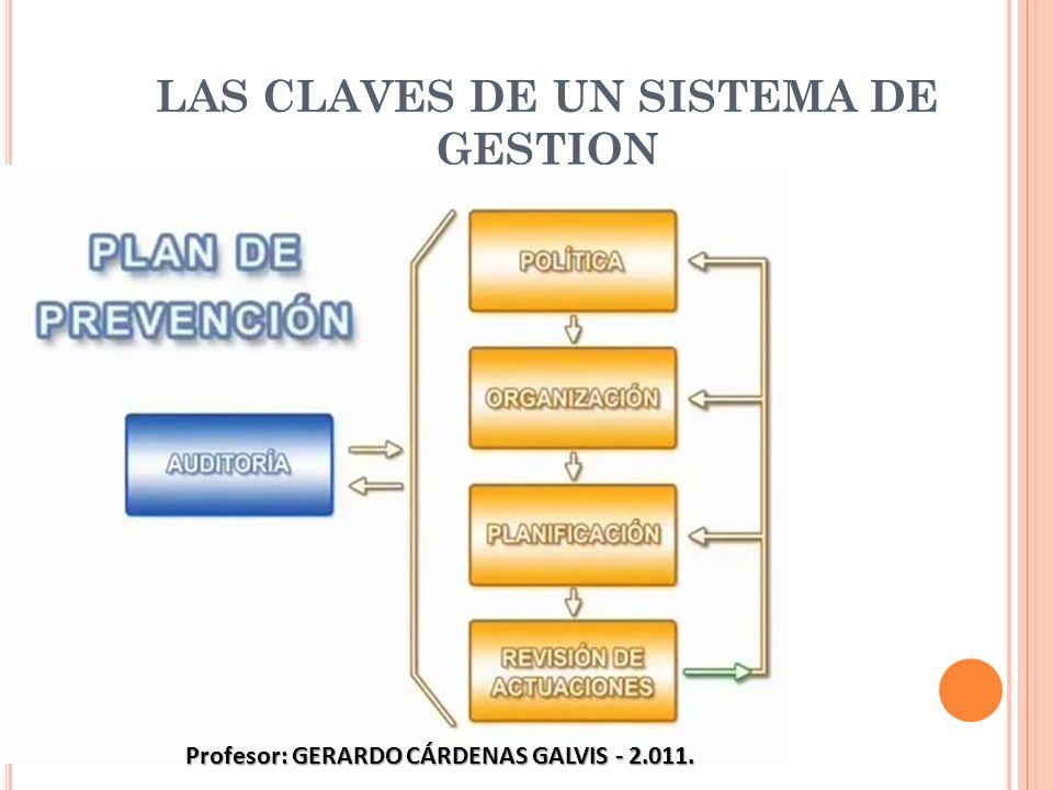 LAS CLAVES DE UN SISTEMA DE GESTION Profesor: GERARDO CÁRDENAS GALVIS - 2.011.