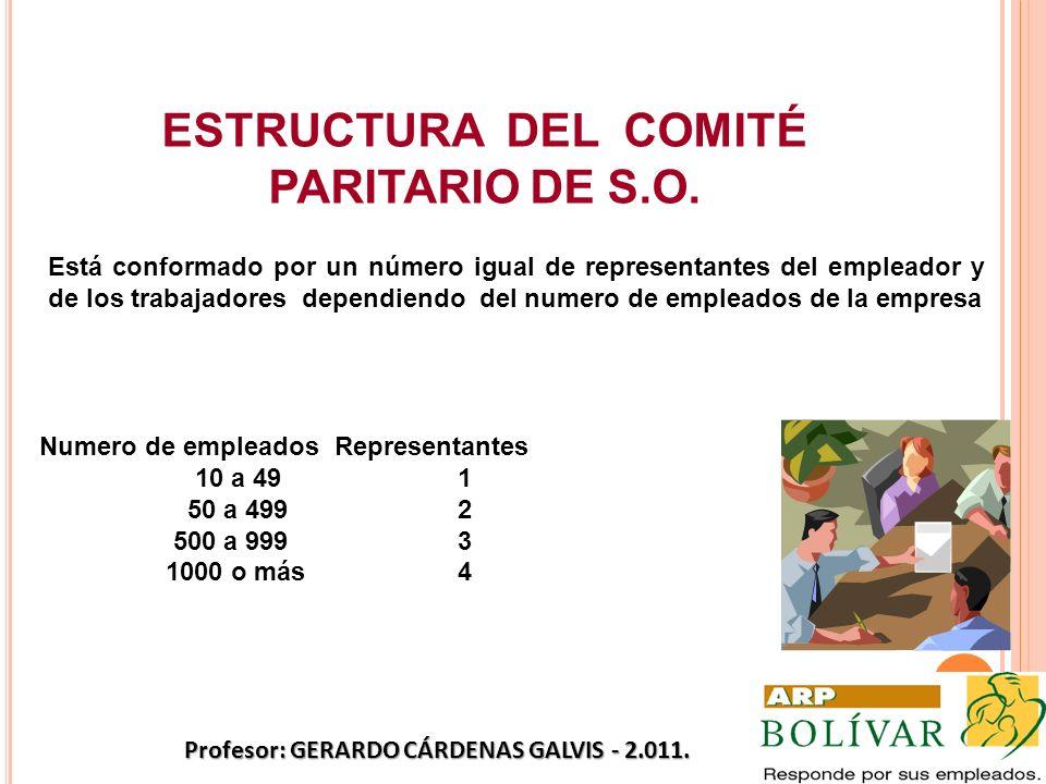 ESTRUCTURA DEL COMITÉ PARITARIO DE S.O. Numero de empleados Representantes 10 a 49 1 50 a 499 2 500 a 999 3 1000 o más 4 Está conformado por un número