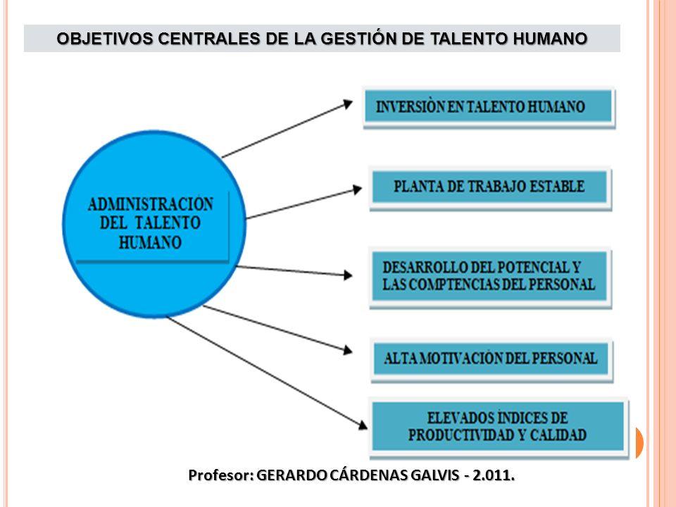 OBJETIVOS CENTRALES DE LA GESTIÓN DE TALENTO HUMANO Profesor: GERARDO CÁRDENAS GALVIS - 2.011.