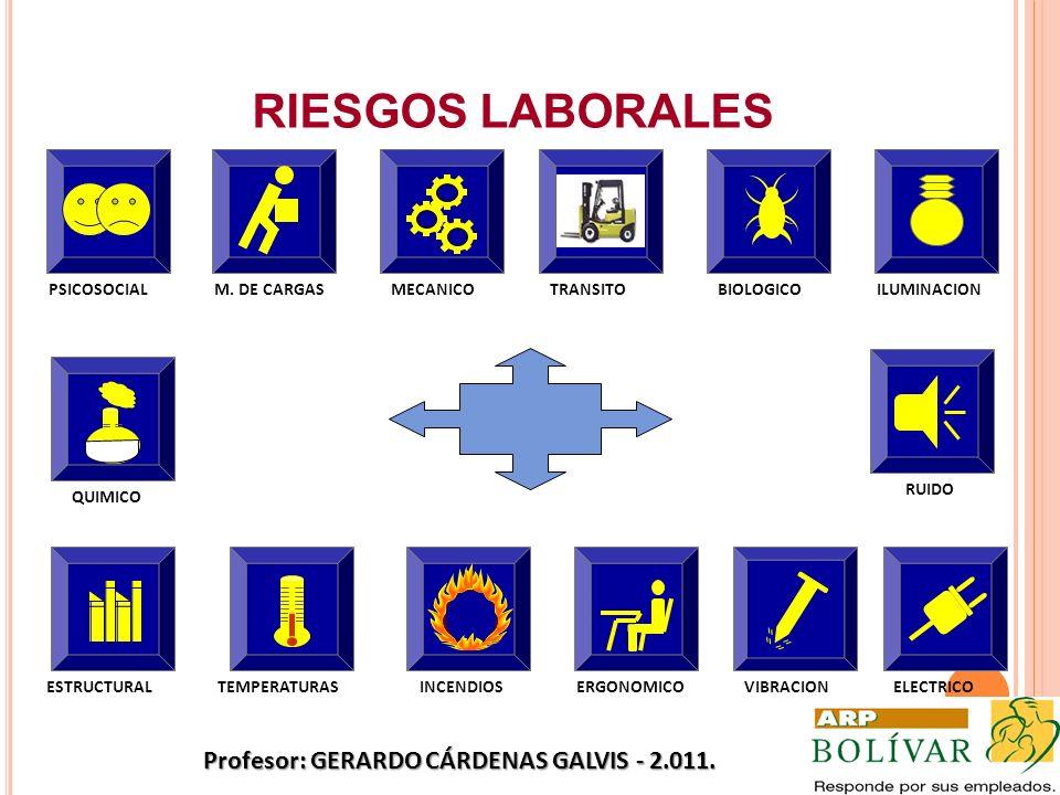 RIESGOS LABORALES PSICOSOCIALM. DE CARGASMECANICOTRANSITOBIOLOGICOILUMINACION QUIMICO ESTRUCTURALTEMPERATURASINCENDIOSERGONOMICOELECTRICO RUIDO VIBRAC