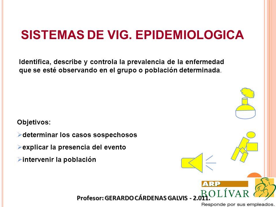 Identifica, describe y controla la prevalencia de la enfermedad que se esté observando en el grupo o población determinada. Objetivos: determinar los