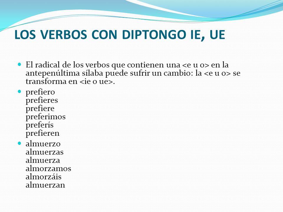 LOS VERBOS CON DIPTONGO IE, UE El radical de los verbos que contienen una en la antepenúltima sílaba puede sufrir un cambio: la se transforma en. pref