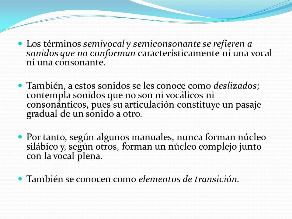 Los términos semivocal y semiconsonante se refieren a sonidos que no conforman característicamente ni una vocal ni una consonante. También, a estos so