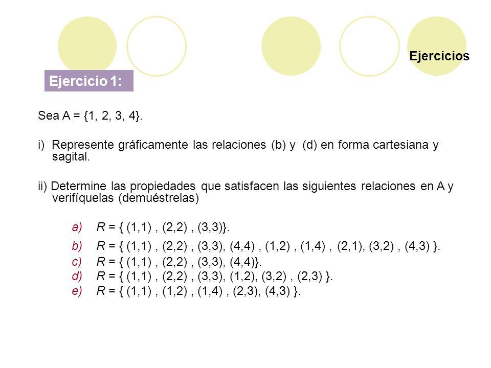 Ejercicios Ejercicio 1: Sea A = {1, 2, 3, 4}. i) Represente gráficamente las relaciones (b) y (d) en forma cartesiana y sagital. ii) Determine las pro