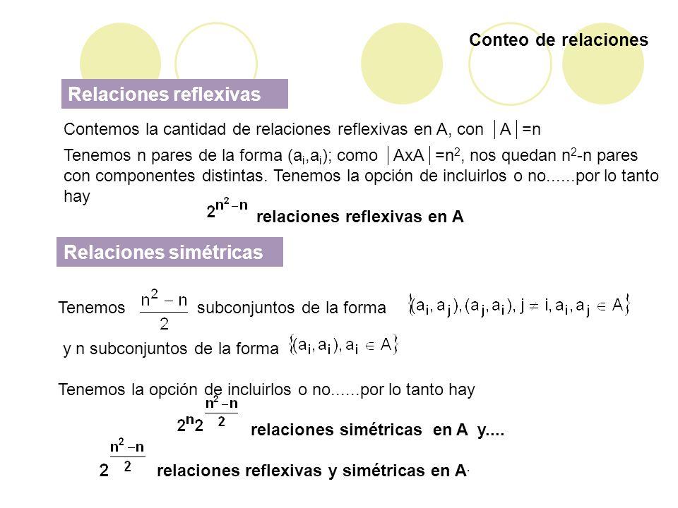 Conteo de relaciones Relaciones reflexivas Contemos la cantidad de relaciones reflexivas en A, con A =n Tenemos n pares de la forma (a i,a i ); como A