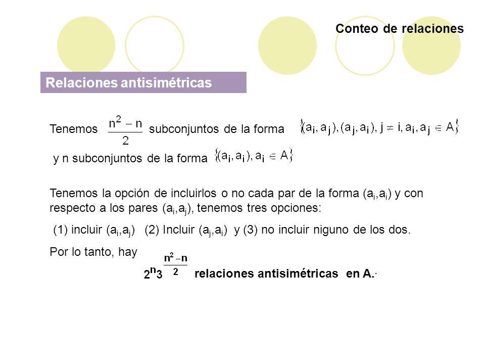 Conteo de relaciones Relaciones antisimétricas Tenemos subconjuntos de la forma y n subconjuntos de la forma Tenemos la opción de incluirlos o no cada