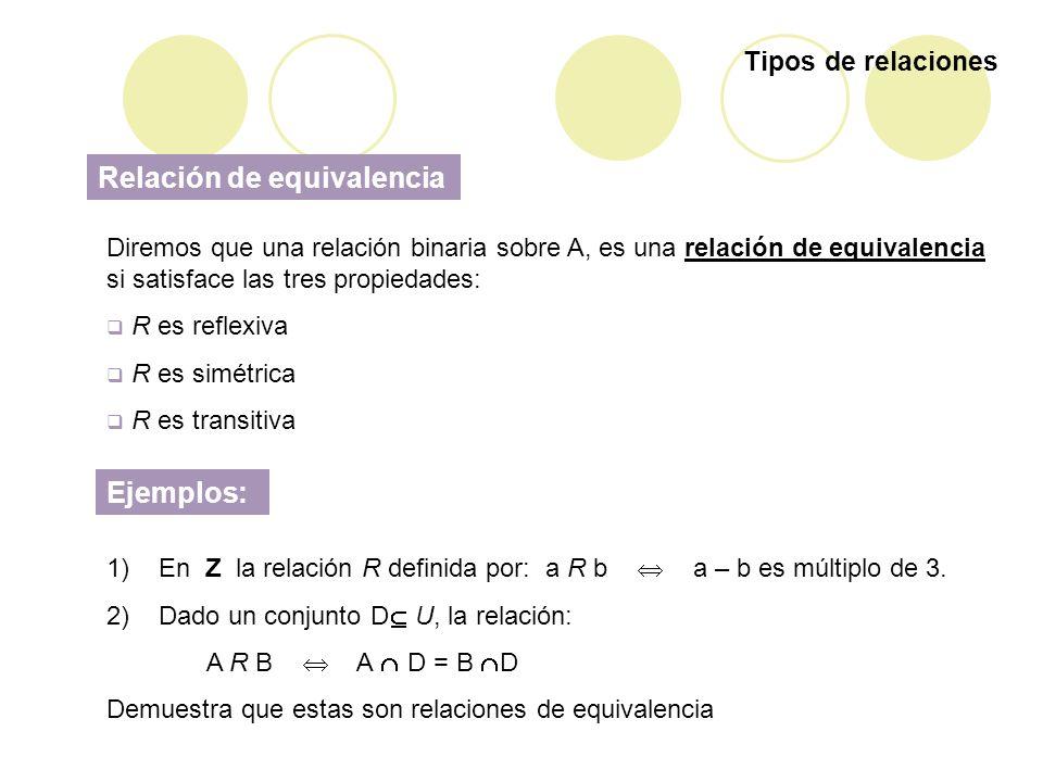 Tipos de relaciones Relación de equivalencia Diremos que una relación binaria sobre A, es una relación de equivalencia si satisface las tres propiedad