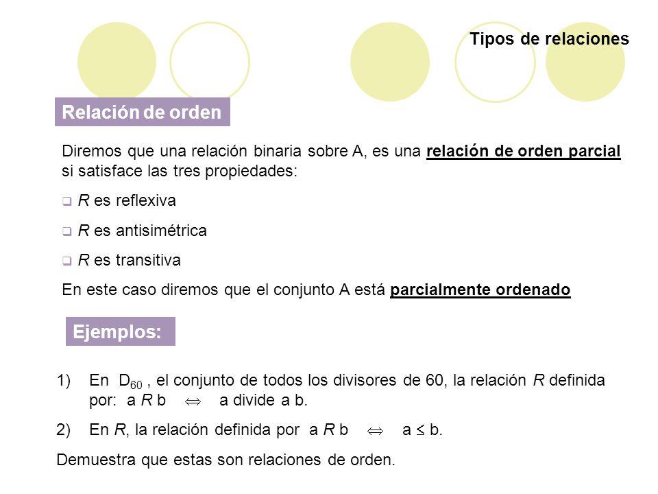 Tipos de relaciones Relación de orden Diremos que una relación binaria sobre A, es una relación de orden parcial si satisface las tres propiedades: R