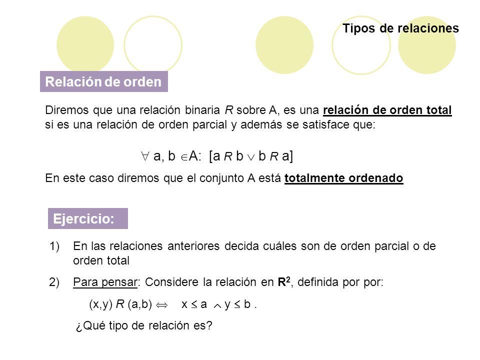 Tipos de relaciones Relación de orden Diremos que una relación binaria R sobre A, es una relación de orden total si es una relación de orden parcial y