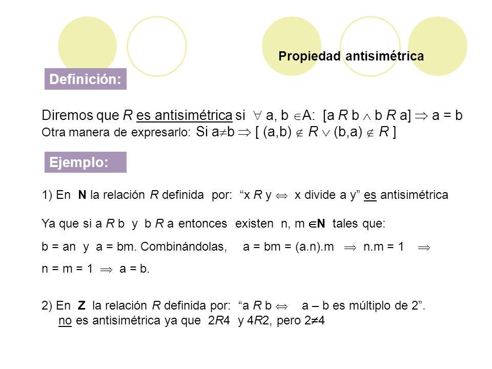 Propiedad antisimétrica A A Representación Cartesiana Si la relación R es antisimétrica pueden existir pares por encima o por debajo de la diagonal pero ningún par tiene reflejo respecto a la diagonal principal excepto la diagonal misma.