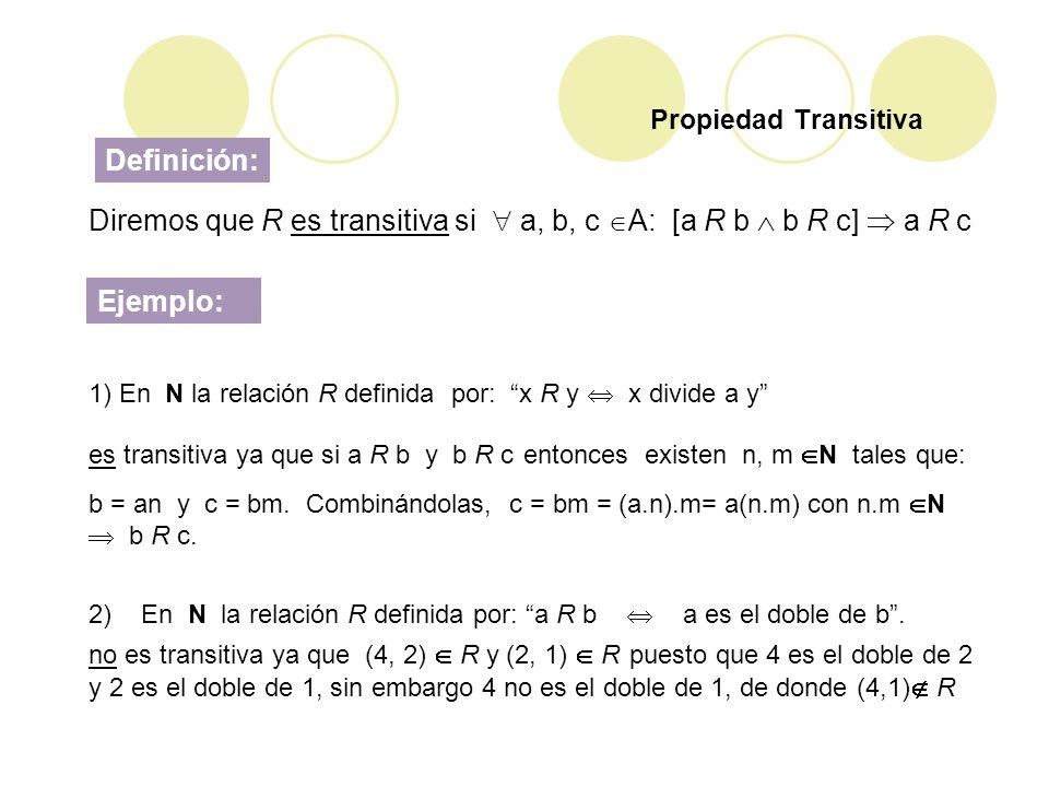 Propiedad Transitiva Definición: Ejemplo: Diremos que R es transitiva si a, b, c A: [a R b b R c] a R c 1) En N la relación R definida por: x R y x di