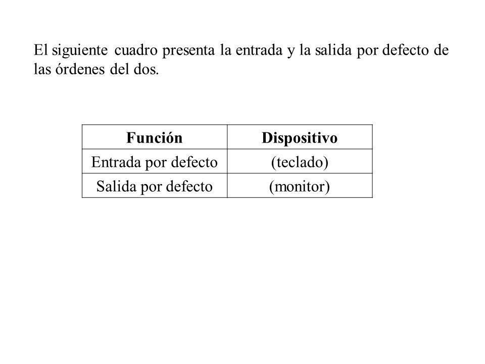 El siguiente cuadro presenta la entrada y la salida por defecto de las órdenes del dos. FunciónDispositivo Entrada por defecto(teclado) Salida por def