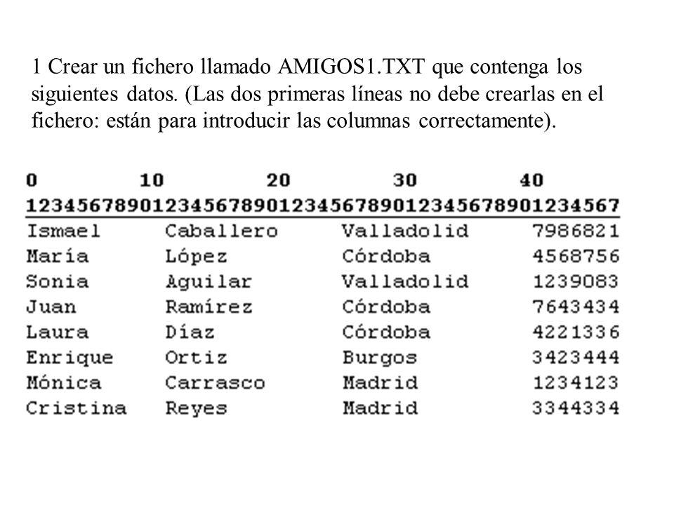 1 Crear un fichero llamado AMIGOS1.TXT que contenga los siguientes datos. (Las dos primeras líneas no debe crearlas en el fichero: están para introduc