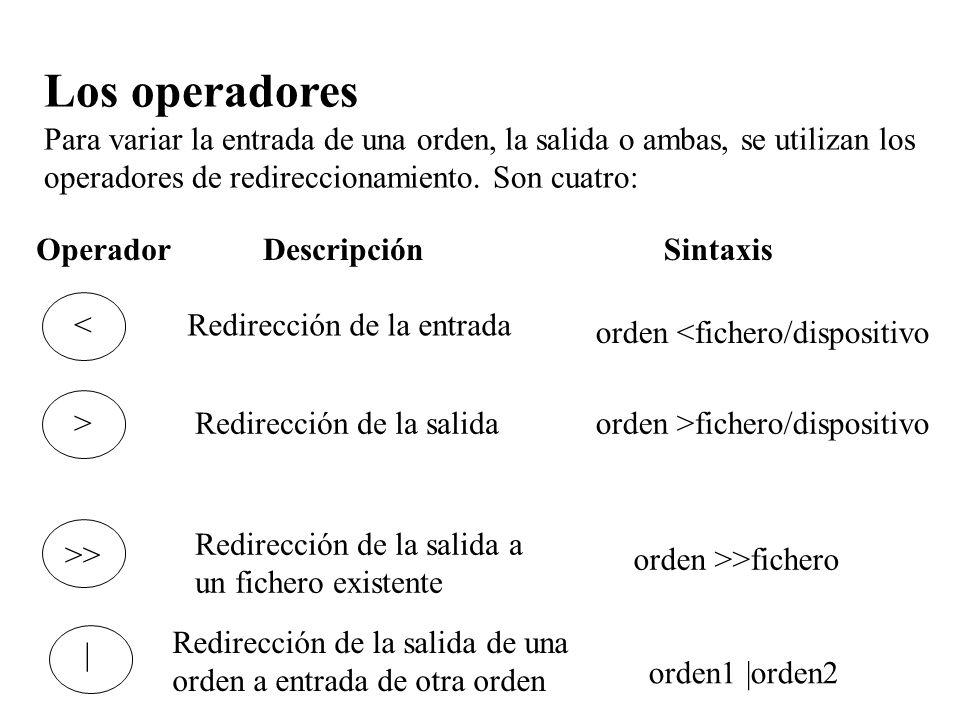 Los operadores Para variar la entrada de una orden, la salida o ambas, se utilizan los operadores de redireccionamiento. Son cuatro: OperadorDescripci