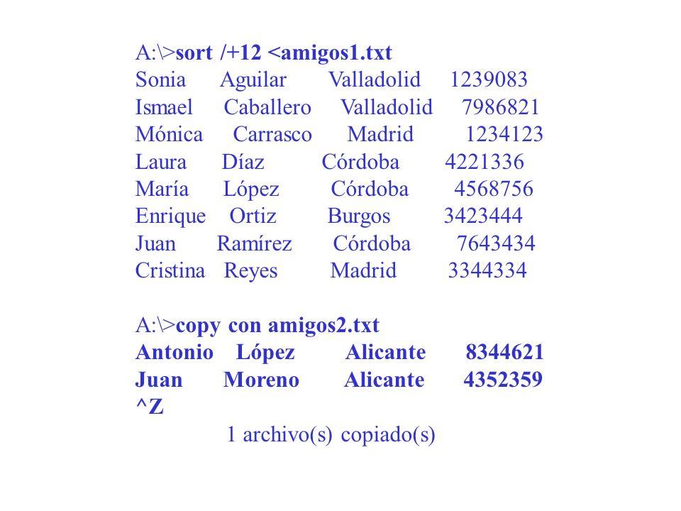 A:\>sort /+12 copy con amigos2.txt Antonio López Alicante 8344621 Juan Moreno Alicante 4352359 ^Z 1 archivo(s) copiado(s)