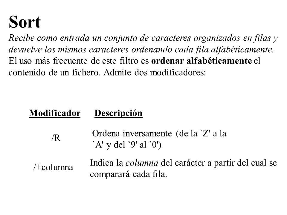 2 Conocer todos los amigos de Córdoba.3 Conocer el número de teléfono de Cristina.