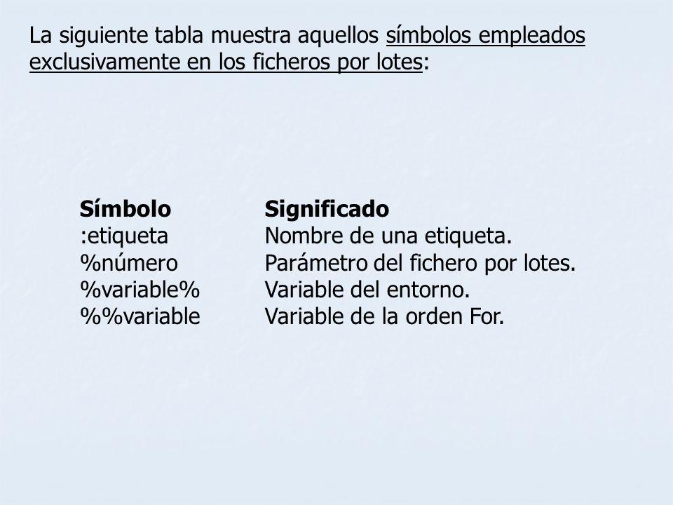La siguiente tabla muestra aquellos símbolos empleados exclusivamente en los ficheros por lotes: Símbolo :etiqueta %número %variable% %variable Signif