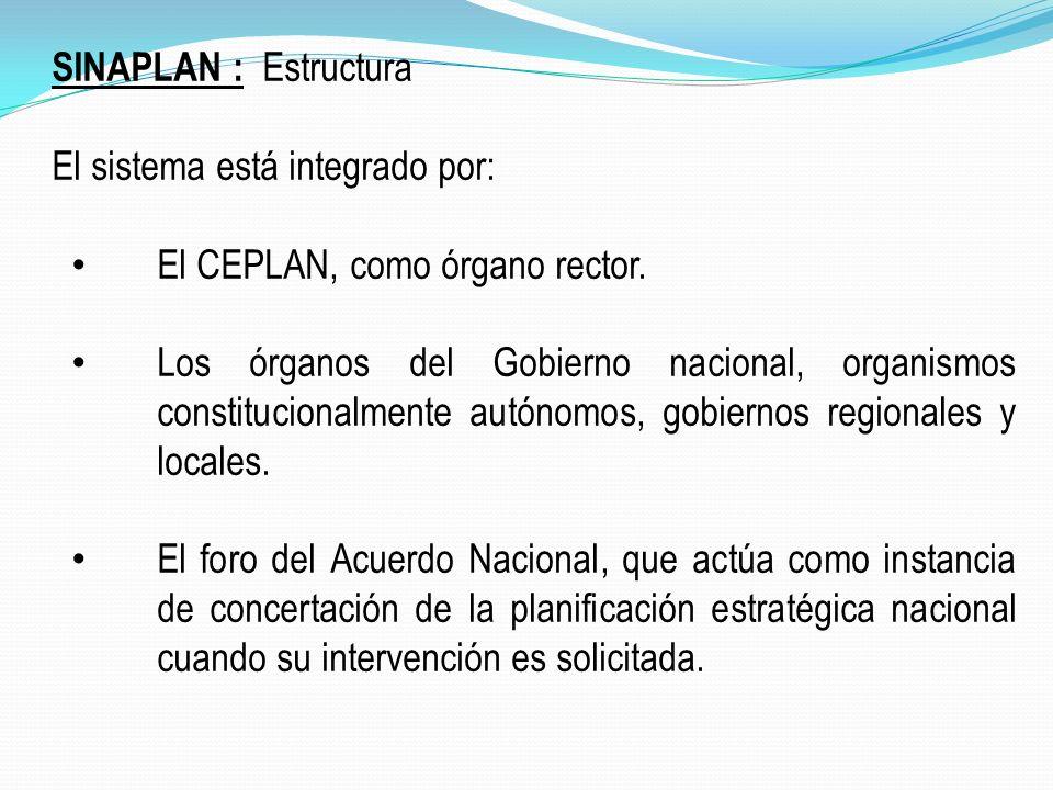 OBJETIVOS DEL SINAPLAN Constituirse en un espacio institucionalizado para la definición concertada de una visión de futuro compartida, objetivos y planes estratégicos para el desarrollo nacional armónico, sustentable, sostenido y descentralizado.
