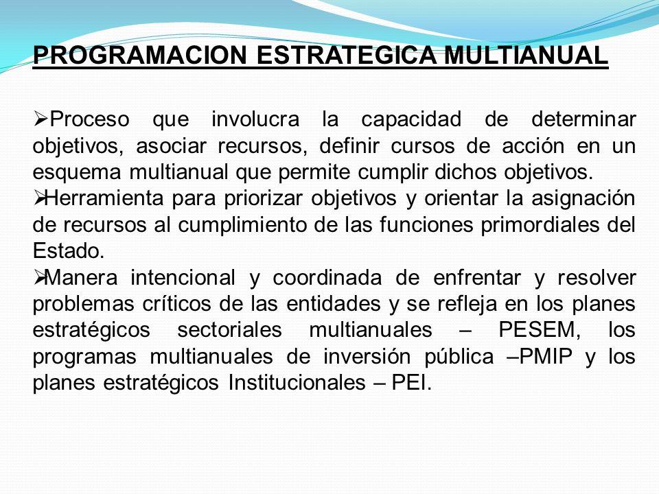 ESTRUCTURA DE LA MATRIZ DE MARCO LOGICO ADAPTADA PARA LA COORDINACION DE LAS POLITICAS, PROGRAMAS Y PROYECTOS