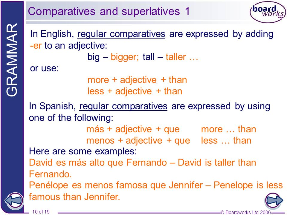 © Boardworks Ltd 2006 10 of 19 GRAMMAR Comparatives and superlatives 1 In English, regular comparatives are expressed by adding -er to an adjective: b