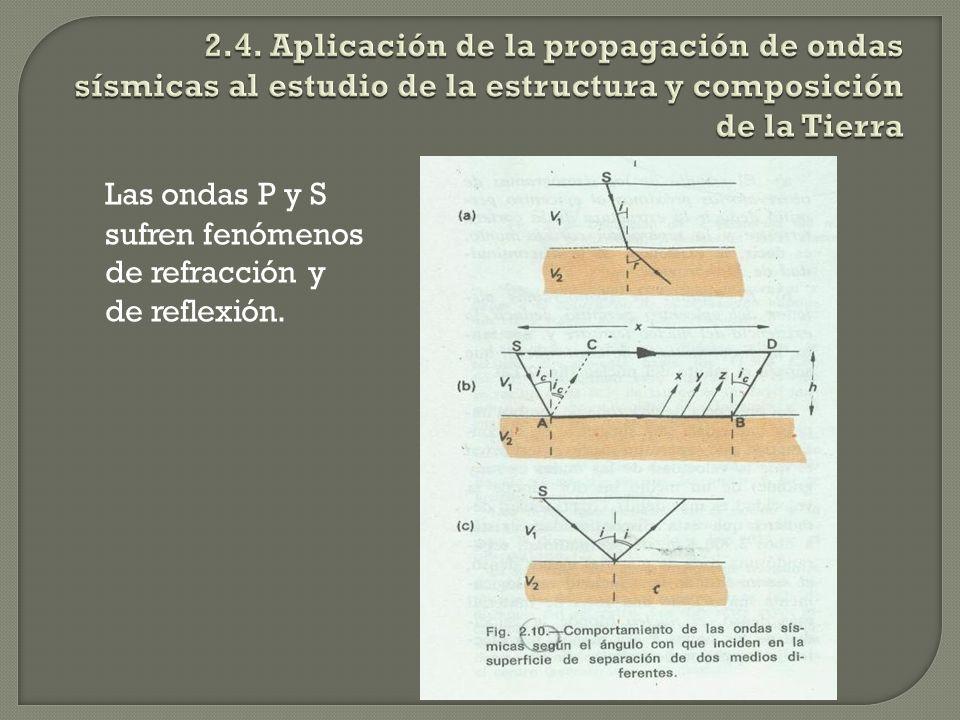 Las ondas P y S sufren fenómenos de refracción y de reflexión.