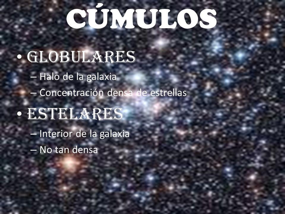 CÚMULOS GLOBULARES – Halo de la galaxia – Concentración densa de estrellas ESTELARES – Interior de la galaxia – No tan densa