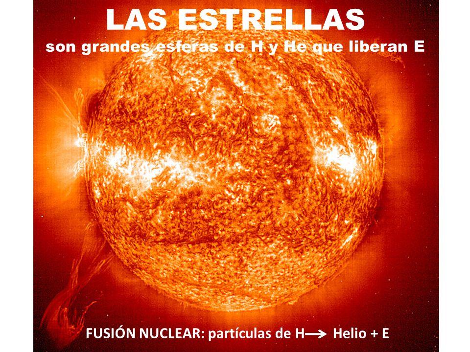 LAS ESTRELLAS son grandes esferas de H y He que liberan E FUSIÓN NUCLEAR: partículas de H Helio + E